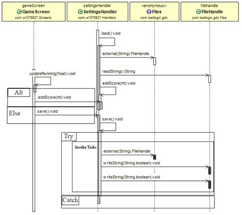 uml web service java activity diagram wiring diagram with description