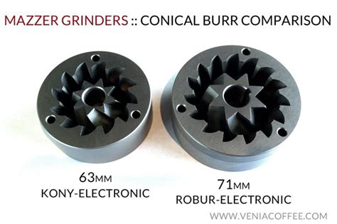 Flat Vs. Conical Burrs / Venia Blog: Reviews, Musings and the Like