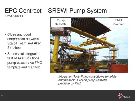 Tyrihans Subsea Raw Seawater I System Integration Contract Template