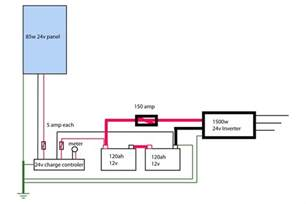24v system wiring diagram northernarizona windandsun