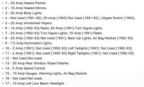 robin plymouth menu fuse box menu volkswagen jetta fuse box diagram free