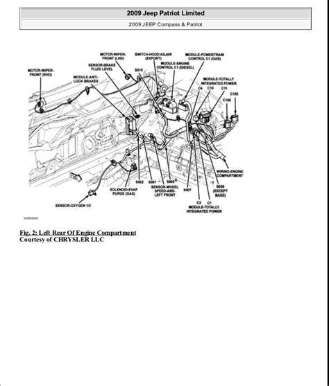 motor repair manual 2009 jeep patriot transmission control manual reparacion jeep compass patriot limited 2007 2009 electrical