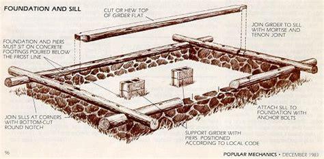 Mungo Floor Plans by Mungo Says Bah Bushcraft Blog Build A Log Cabin