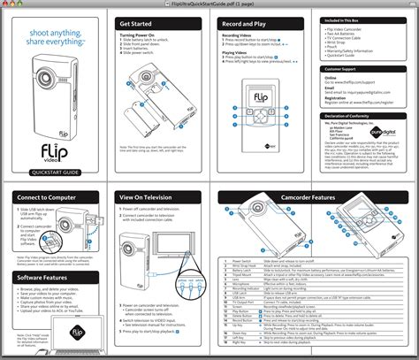 Product Manual Graphics Lesson From The Flip Do Less And You Get To Print Less My Next Big Publisher Manual Template