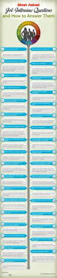 how to answer the most asked questions infographic