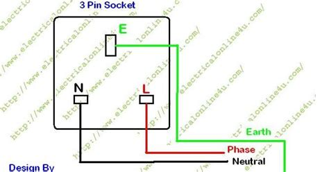 how to wire 3 pin socket outlet electrical 4u