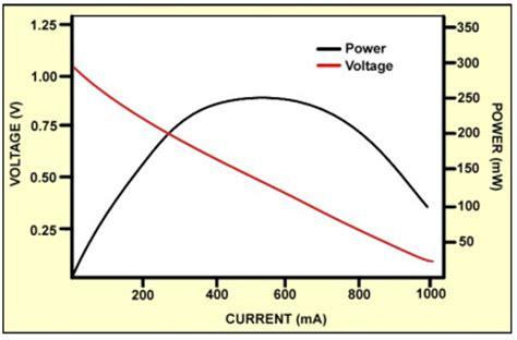 function of fuel resistor function of fuel resistor 28 images fuel sending unit resistance 2nd generation dodge 24