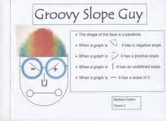 slope guy 9 best images about slope on pinterest activities
