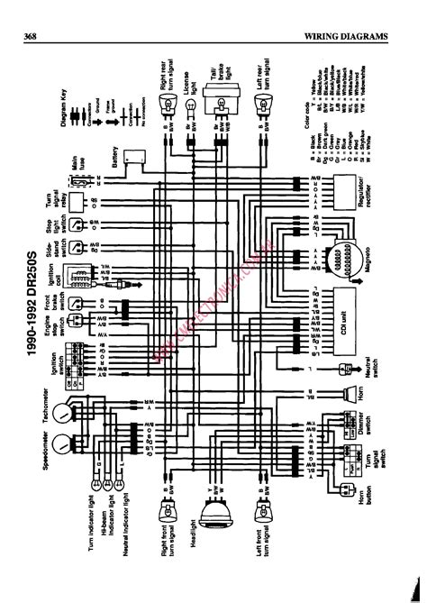 suzuki ltr 450 wiring diagram wiring diagram and schematics