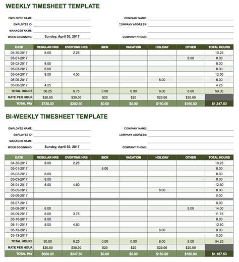 human resources excel spreadsheet templates training spreadsheet