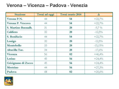 orari treni da venezia a verona porta nuova treni sulla venezia soppressi gli interregionali