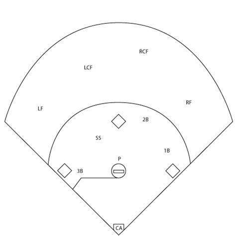 printable baseball field diagram blank baseball field diagram