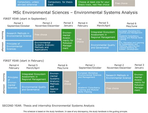 dissertation topics in environmental management water quality dissertation writing the book