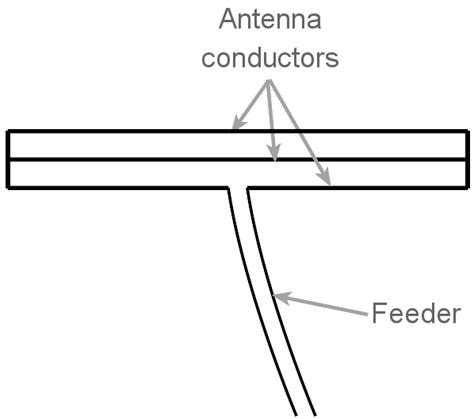folded dipole antenna folded dipole aerial electronics notes