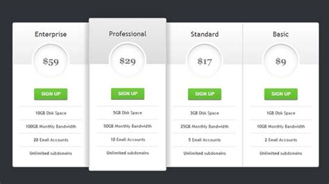price template design 30 best html css pricing table templates tutorials