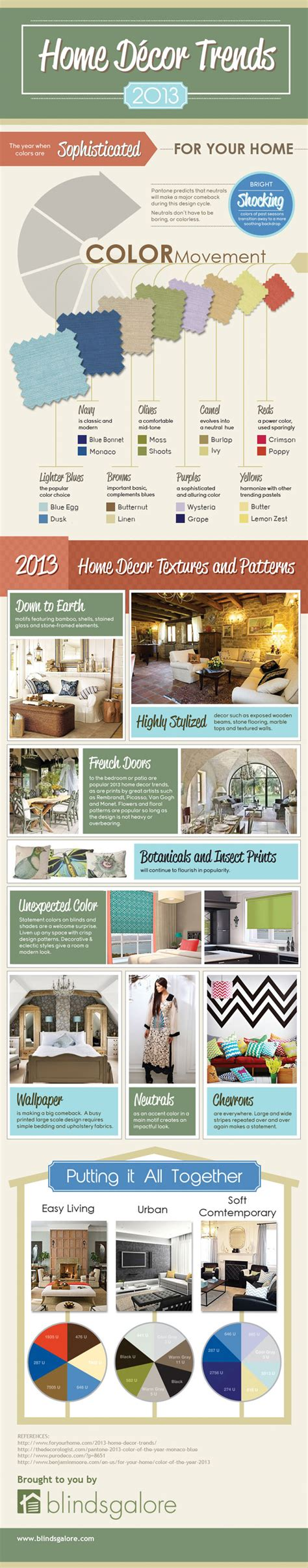 latest home design trends 2013 home decor trends for 2013 infographic