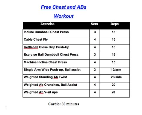 chest and abs workout fitness food