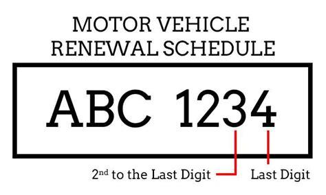 motor vehicle license renewal motor vehicle plate registration renewal schedule lto