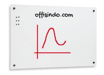 Pembersih Papan Tulis magnetic glassboard papan tulis kaca magnetik offisindo