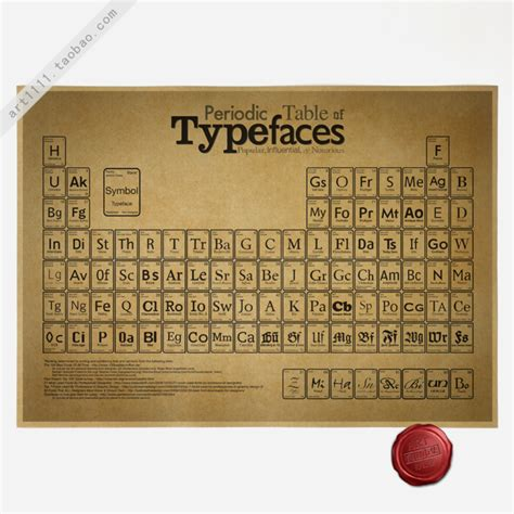 poster tavola periodica popular periodic table poster buy cheap periodic table