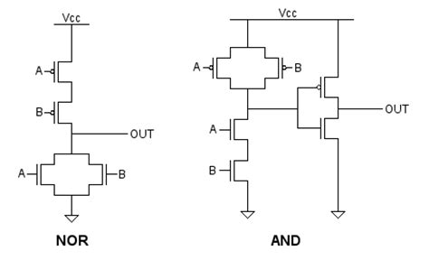 transistor level and gate invalid logic levels explained big mess o wires