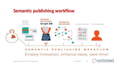 publishing workflow webinar metadata enrichment in publishing