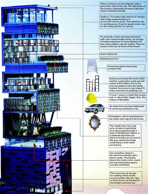 antilia house interior antilia the most extravagant house in the world