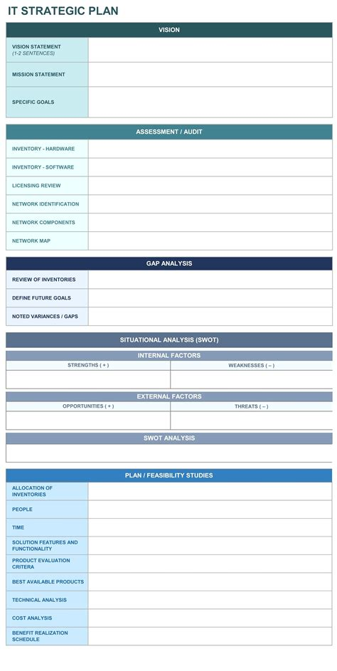 Training Session Plan Template Word Plan Template