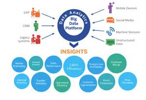 enterprise and big data analytics net4site