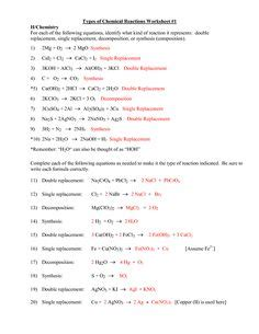 Answer key for the Balance Chemical Equations worksheet. eigram Pinterest Equation