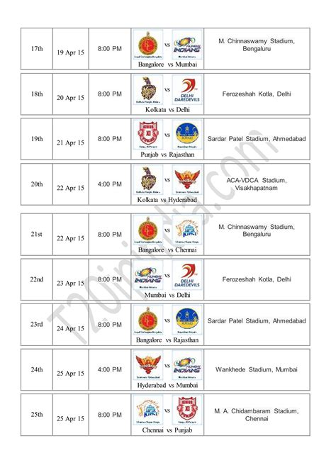 ipl 2015 schedule all match fixtures and complete time table of ipl 8 ipl 2015 final full match highlights youtube