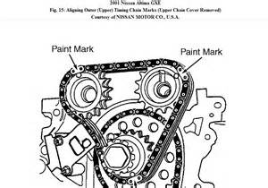 nissan timing chain diagram nissan qg15 engine timing marks apoint co