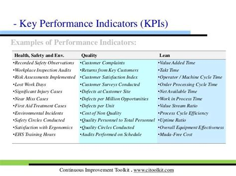 key performance indicators template 72 best images about wcom operational excellence on