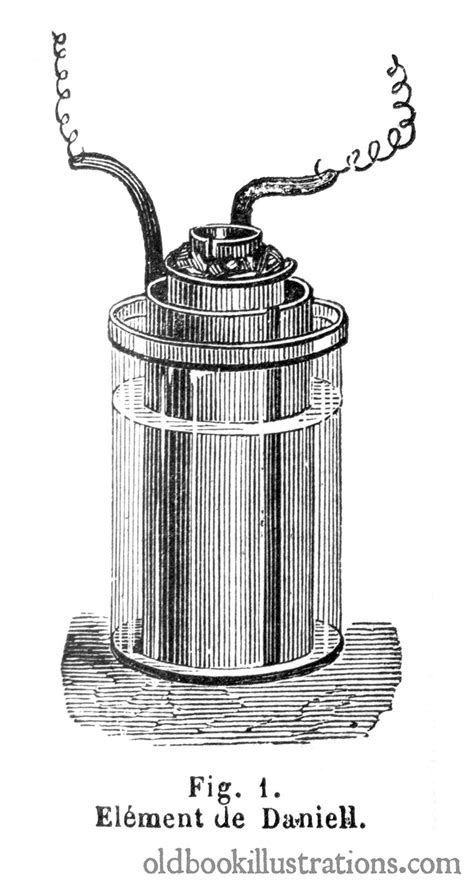 Daniell Cell – Old Book Illustrations