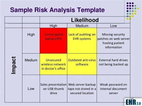 Security Risk Assessment Template Exle Cybersecurity Matrix 1452991364 Vision Heavenly It Security Risk Analysis Template