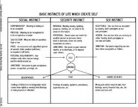 4th step guide fourth step inventory big book study worksheets
