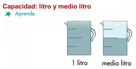 litros y litros de blog de ana bastida 2 186 el litro