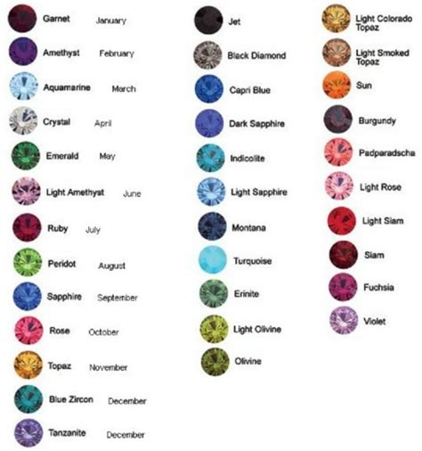 birthstone color for may new 564 birthstones for may birth stones