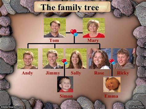 emma watson family tree family tree blog