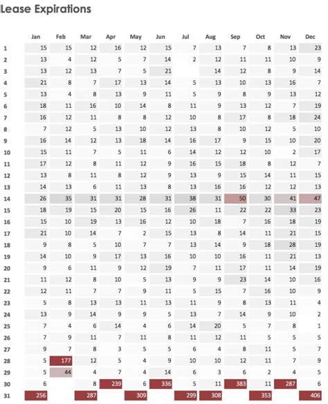 Perpetual 28 Day Expiration Calendar Calendar Template 2019 28 Day Schedule Template
