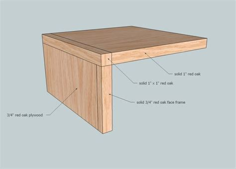 Cabinet Door Joints Outdoor Furniture Plans Page 47 Get Free Plans To Build Sheds Bookcases Coffee Tables And