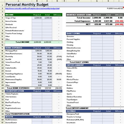 Personal Monthly Cash Flow Statement Template Excel Monthly Spreadsheet Cash Flow Spreadsheet Dave Ramsey Flow Template