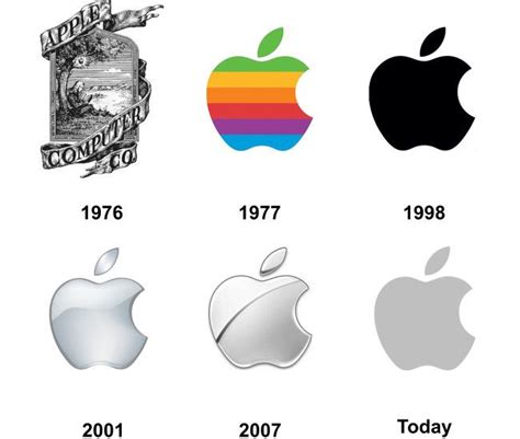 apple logo history apple logo history design logo evolution pinterest
