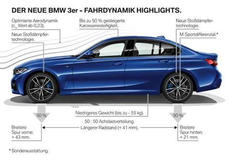 Bmw 3er Limousine 2018 by Die Neue Bmw 3er Limousine