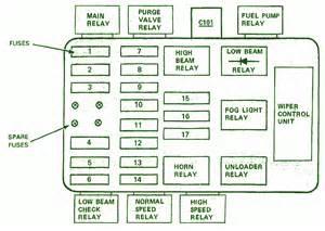 carfusebox bmw 528i fuse box diagram