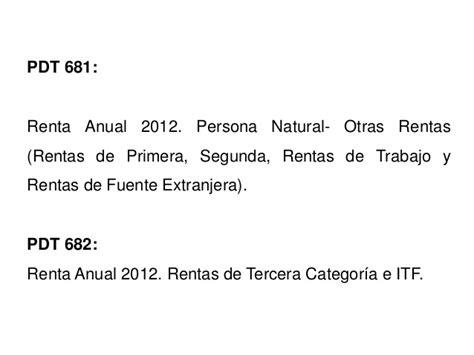asesoria declaracion renta anual 2012 4ta categoria definitivas