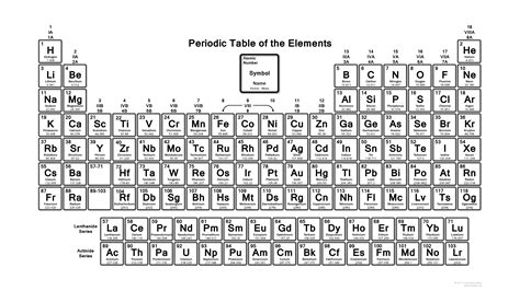 printable periodic table black and white 2017 periodic table in black and white wallpaper periodic