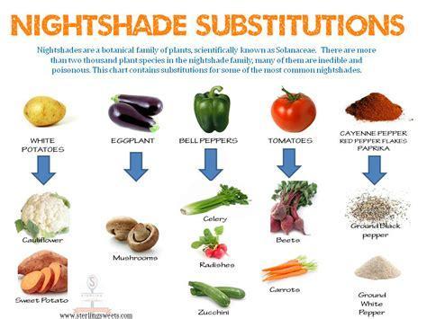 Nightshade Detox by Nightshades Sub Tagged Drjockers