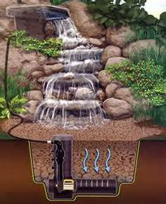 Diy garden waterfalls live dan330