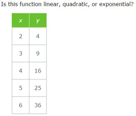 identify linear quadratic and exponential functions from tables worksheet ixl identify linear quadratic and exponential